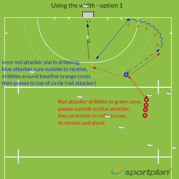 Using the width - option 1Warm-up GamesHockey Drills Coaching