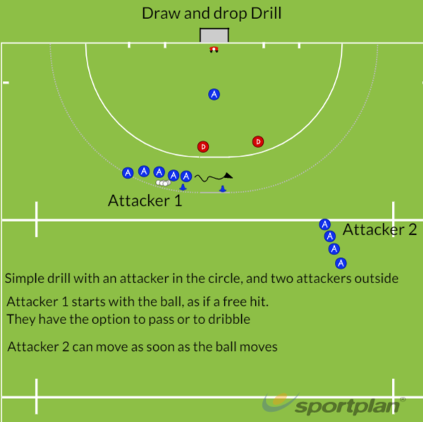 Draw and Drop DrillHockey Drills Coaching