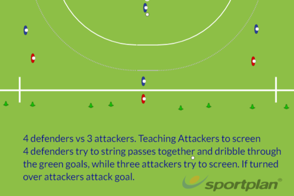 Defensive passing and attacking screensPassing & ReceivingHockey Drills Coaching