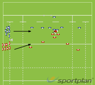Attack/Defence set up drillMatch RelatedRugby Drills Coaching