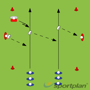 Copy of Catching and Passing on the RunRugby Drills Coaching