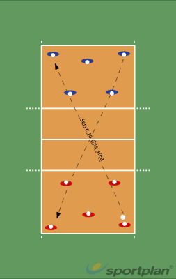 Serving Drill 4Volleyball Drills Coaching