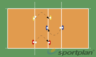 Overhead Passing drillVolleyball Drills Coaching