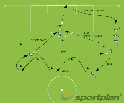 Drill 1Football Drills Coaching