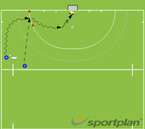 Attacking Down the Left with Circle EntryEliminating a PlayerHockey Drills Coaching