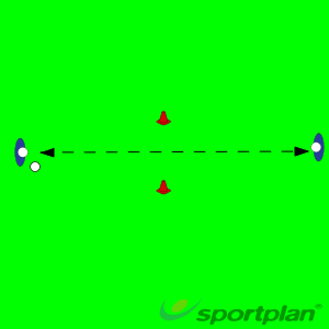 Sweep passing between twoHockey Drills Coaching