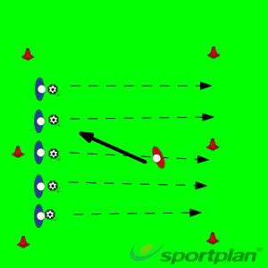 Autosave 35588760Football Drills Coaching