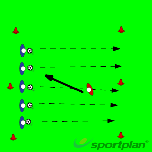 Copy of Autosave 35588760Football Drills Coaching