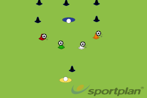 Shooting with both feetFootball Drills Coaching