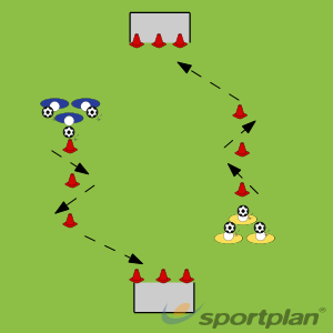 Shooting SkittlesShootingFootball Drills Coaching