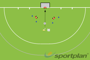 1 v 1 v 1 Goal Keeper gameGoal keepingHockey Drills Coaching