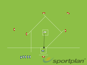 Main SessionThrowing & CatchingRounders Drills Coaching