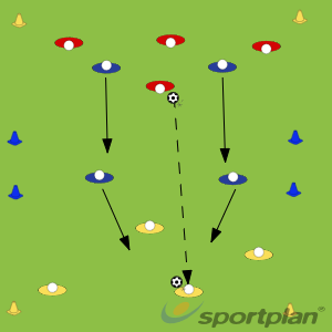 Posession and SwitchPossessionFootball Drills Coaching