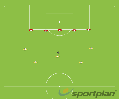 gameFootball Drills Coaching