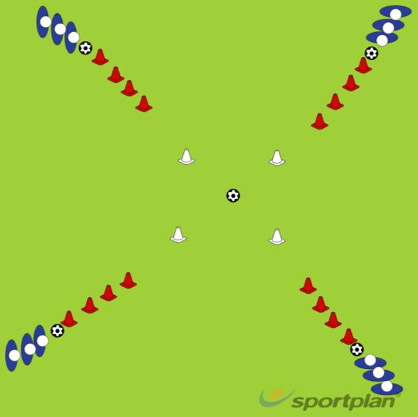 Sức nhanh và đá bóng chúng đíchFootball Drills Coaching