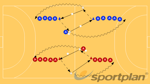 Dribble, Pass and goHandball Drills Coaching