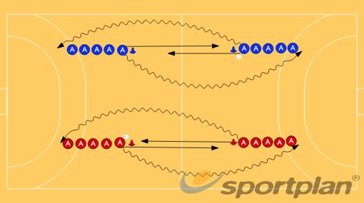 Pass and GoHandball Drills Coaching