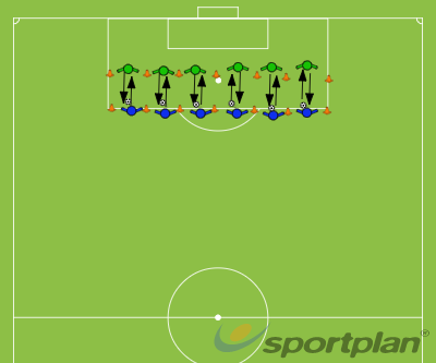 assessment session plan drill 2Football Drills Coaching