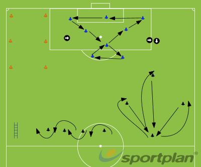 Agility CircuitFootball Drills Coaching