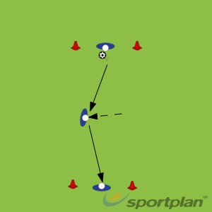 3 man passing, angleFootball Drills Coaching