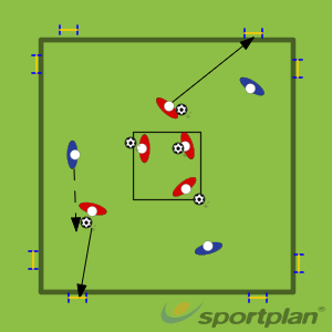 Finishing Game (JUNIOR)Football Drills Coaching