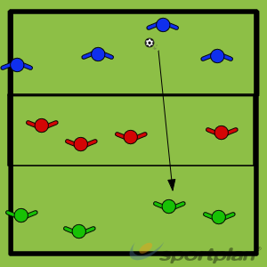 Unit of 4 work (Switching Play)Football Drills Coaching