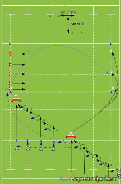 Combination DrillMatch RelatedRugby Drills Coaching