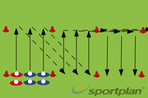 Defence DrillDefensive PatternsRugby Drills Coaching