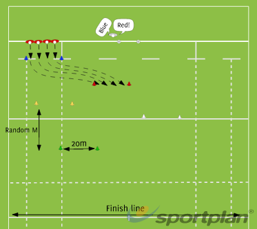 Defensive alignmentDefensive PatternsRugby Drills Coaching