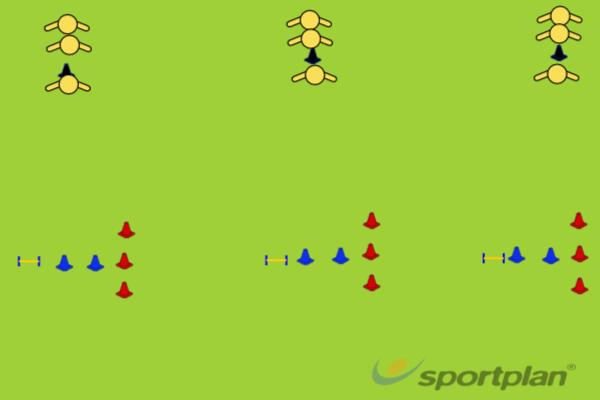 Circuito físicoAgilityFootball Drills Coaching