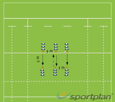 Pressure passingPassingRugby Drills Coaching