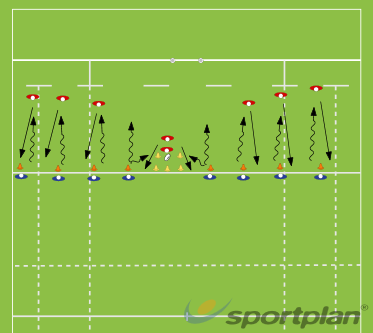 Ruck DefenceDefensive PatternsRugby Drills Coaching
