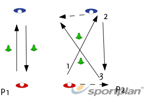 Passing in pairsPassing and ReceivingFootball Drills Coaching