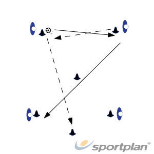 Copy of Passing in squareFootball Drills Coaching