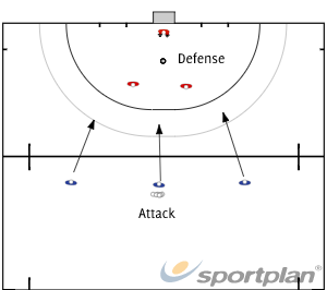 Tryouts2016 Livedrill 1 (attack and defend)Hockey Drills Coaching