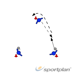 Triangle sprintsFootball Drills Coaching