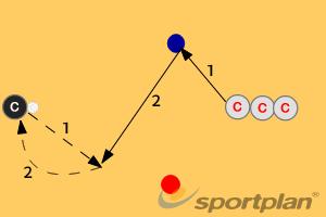 Dodging drillGetting freeNetball Drills Coaching