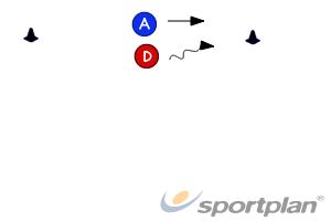 ShadowWarmupBasketball Drills Coaching