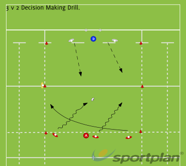 Autosave 2767942Decision makingRugby Drills Coaching