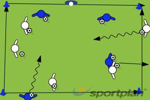USA U8 Academy Knock outDribblingFootball Drills Coaching