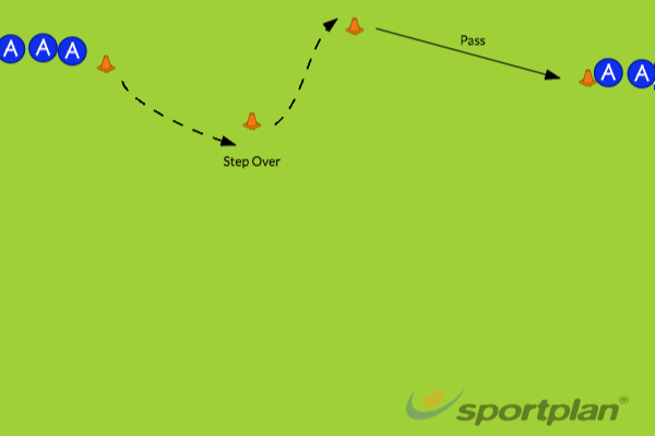 Soccer Step OverFootball Drills Coaching