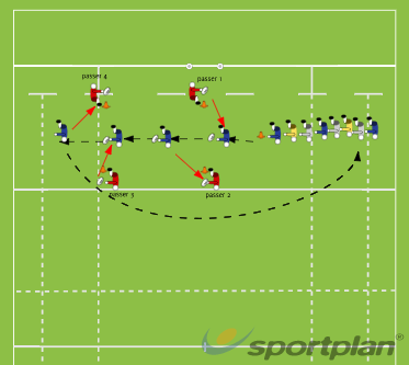 Tunnel PassingCatchingRugby Drills Coaching