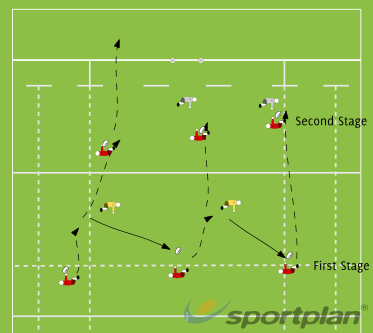 3 v 2 v 2Rugby Drills Coaching