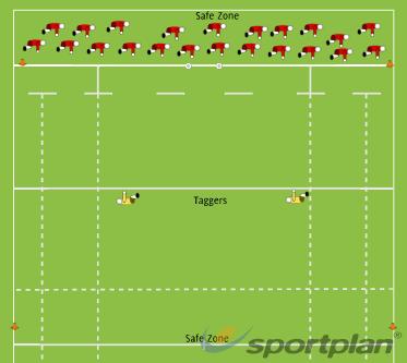 British BulldogsWarm UpRugby Drills Coaching