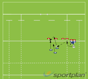 MagnumDecision makingRugby Drills Coaching