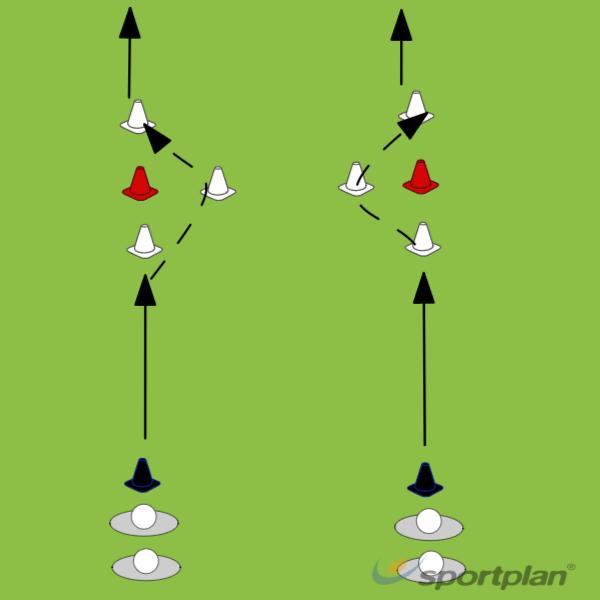 SidestepAgility & Running SkillsRugby Drills Coaching