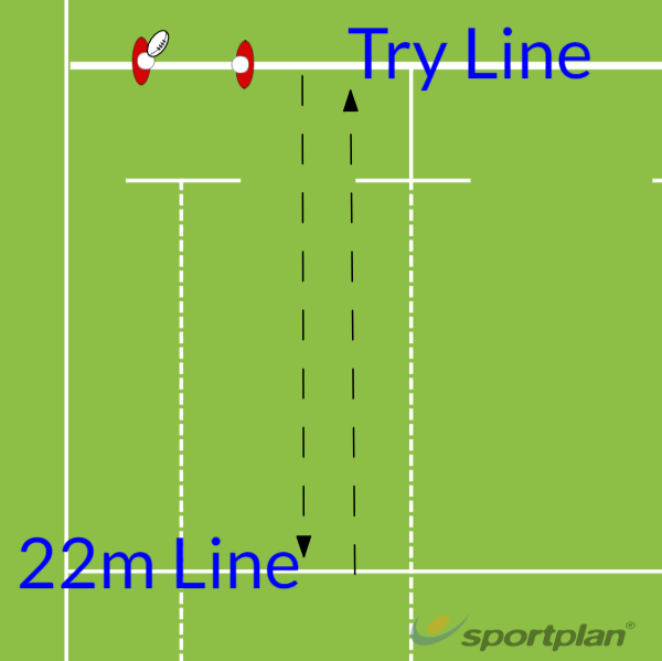 Tower of Power Hold and SprintAgility & Running SkillsRugby Drills Coaching
