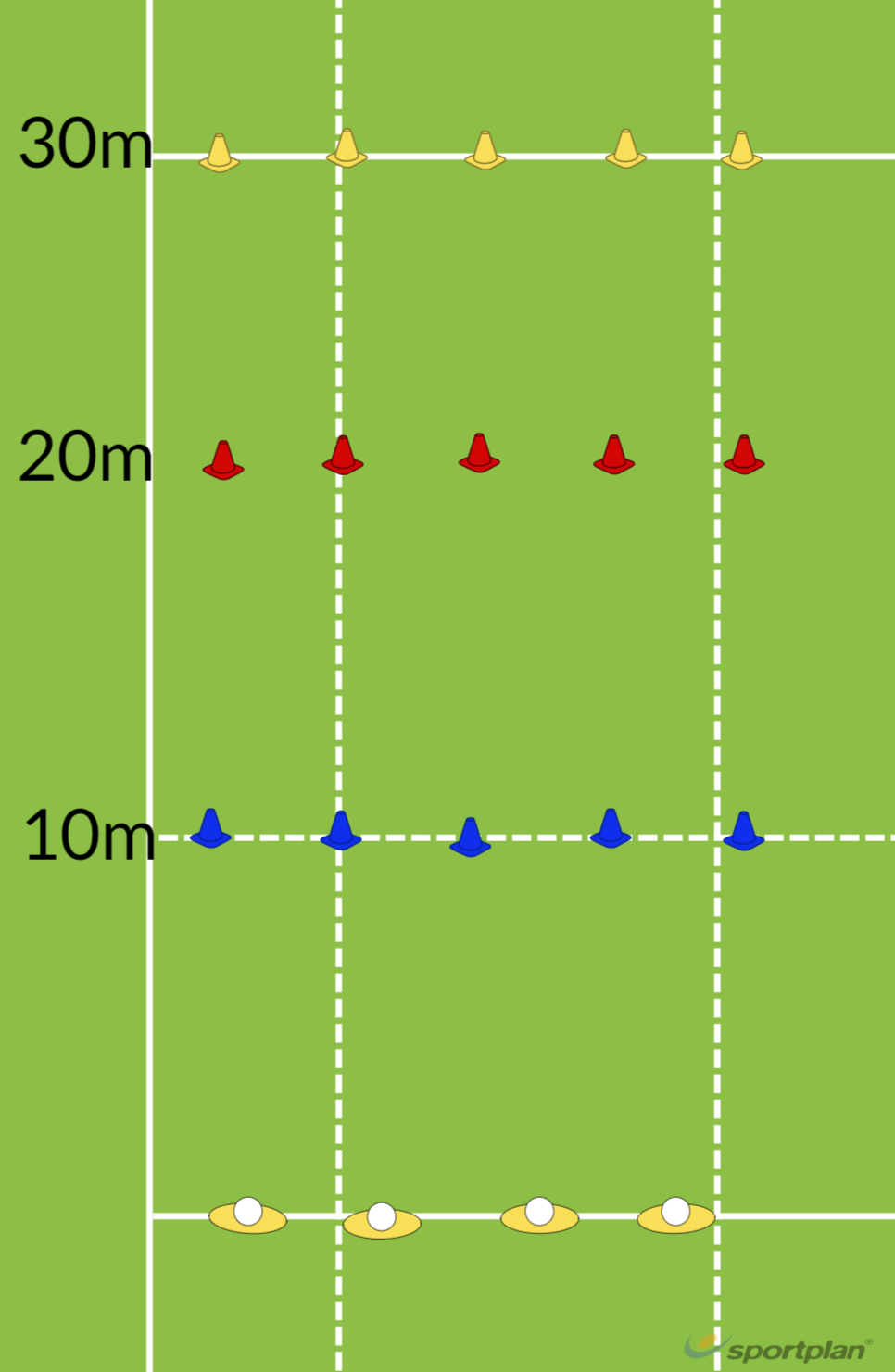 Midfield FitnessAgility & Running SkillsRugby Drills Coaching