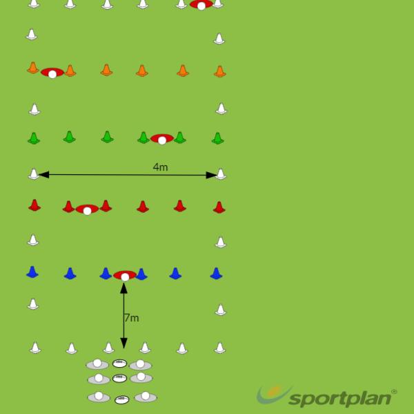 World BeatersKickingRugby Drills Coaching