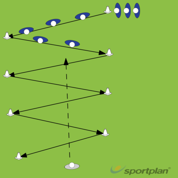 Space InvadersTacklingRugby Drills Coaching